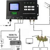 Transmissor TV